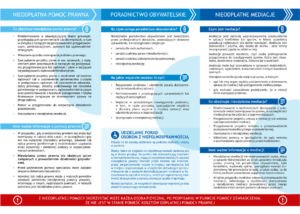 Jasielski Informator nieodpłatnej pomocy prawnej - rewers