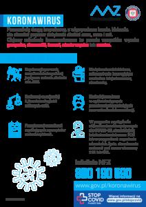 Plakat z ogólnymi informacjami na temat koronawirusa