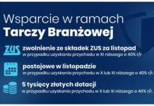 #Tarcza Branżowa – pomoc dla firm z branż: gastronomicznej, rozrywkowej, zdrowia fizycznego i sprzedaży detalicznej